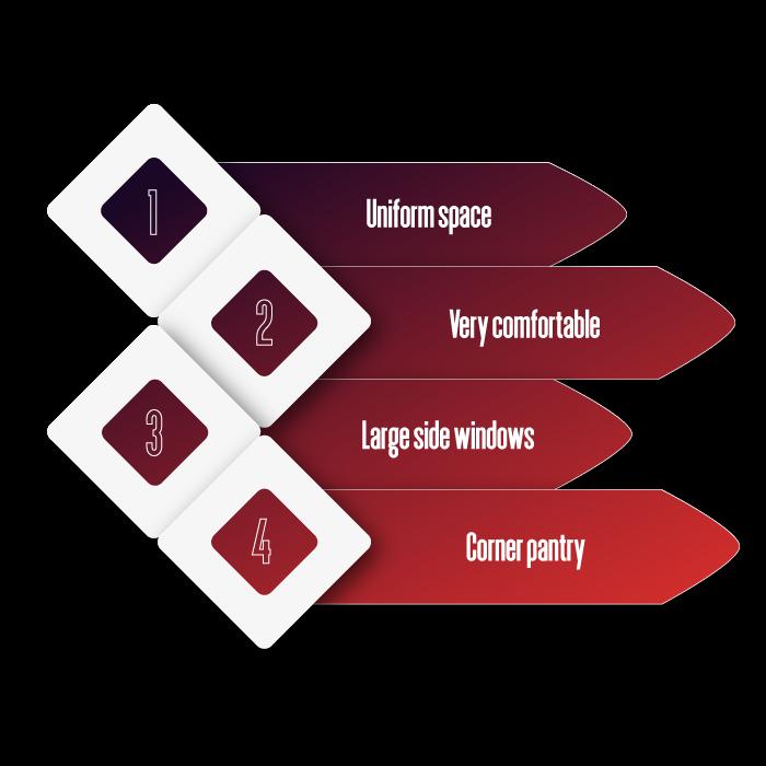 diagramm_22_en